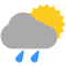 Переменная облачность с небольшим дождем