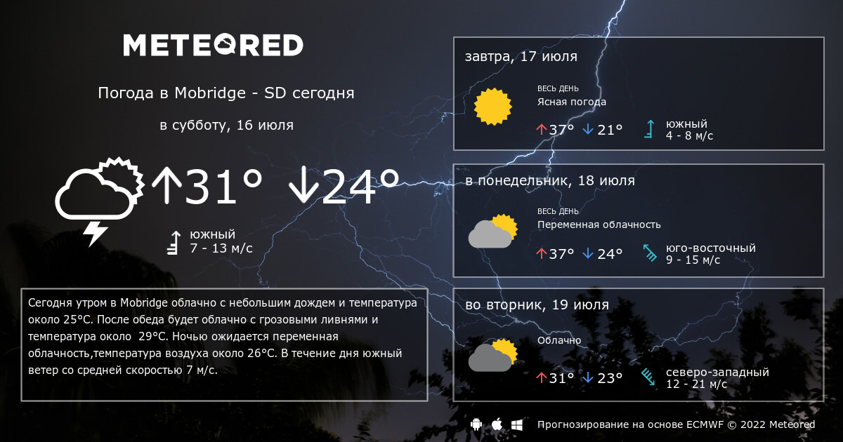 расписание погода белгород аэропорт на 14 дней финансовые