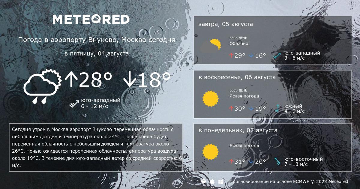Погода на завтра на январь 2017