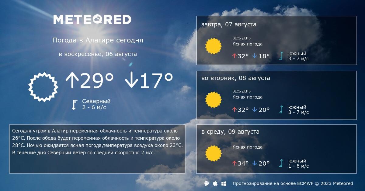 Погода в алагире на 7 дней