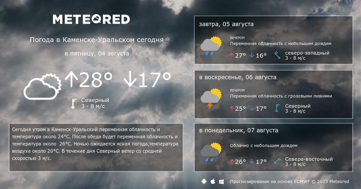 погода на 25 на вторник каменск уральском фонд