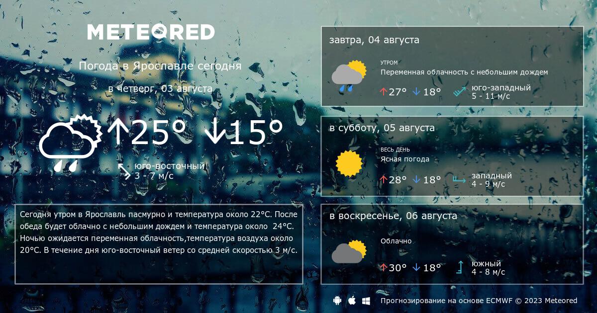 Погода абакан хакасия на 10 дней