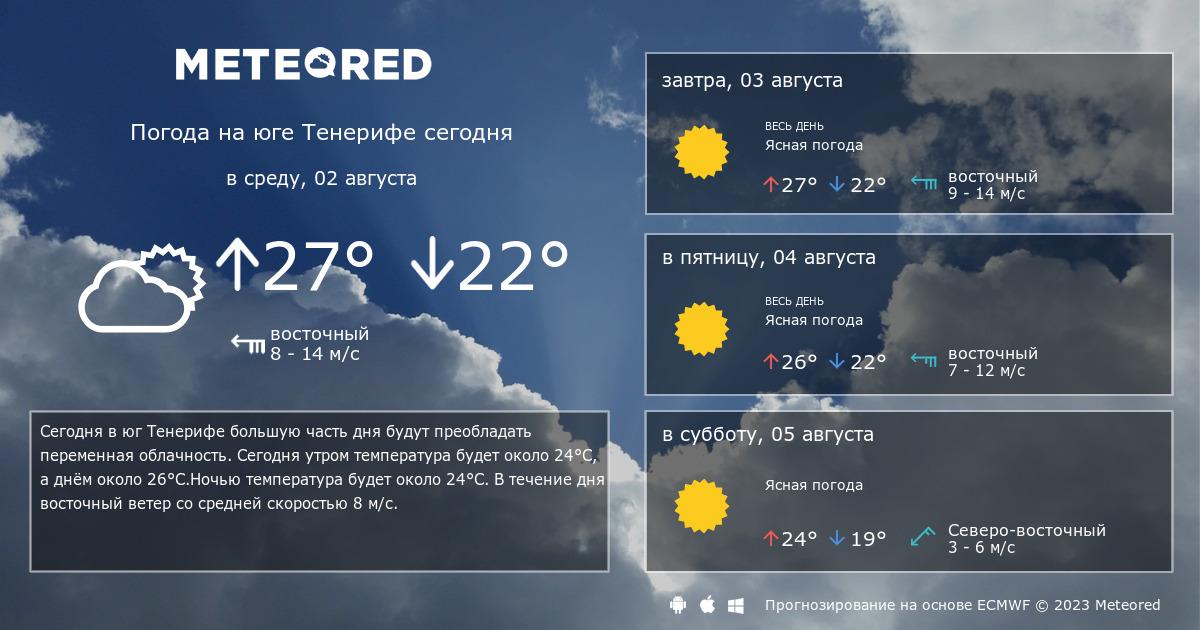 Погода в сызрани на 5 дней рп5